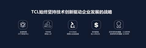 ../../0829中文版-TCL全球新品发布会李董演讲ppt.jpg